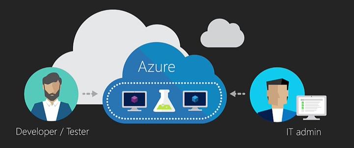 Azure DevTest Labs é legal pra caramba!