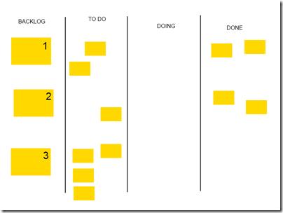 Quatro tarefas concluídas, duas da primeira história, duas da segunda
