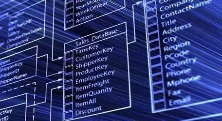 Você sabe a diferença entre DTO e ViewModel?